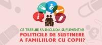Politici de susținere a familiilor cu copii: viziune de politici în Uniunea Europeană şi propuneri pentru Republica Moldova