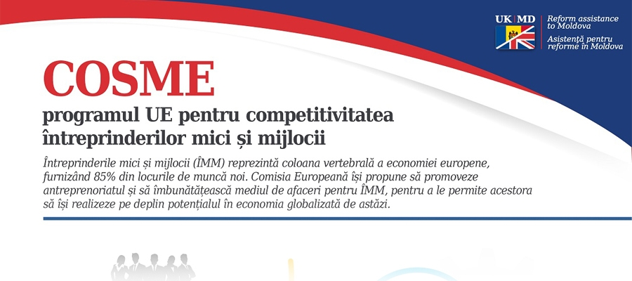 (infographic) COSME - EU program for SME competitiveness