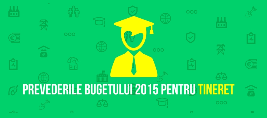 Budget 2015' provisions for the Youth sector