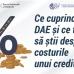 """Campania de educație financiară """"Dă sens banilor"""": dobânda anuală efectivă"""